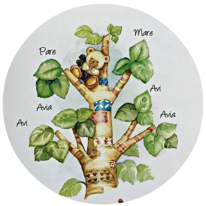 Alt_árbol genealógico de uno de los álbumes de fotos de bebé