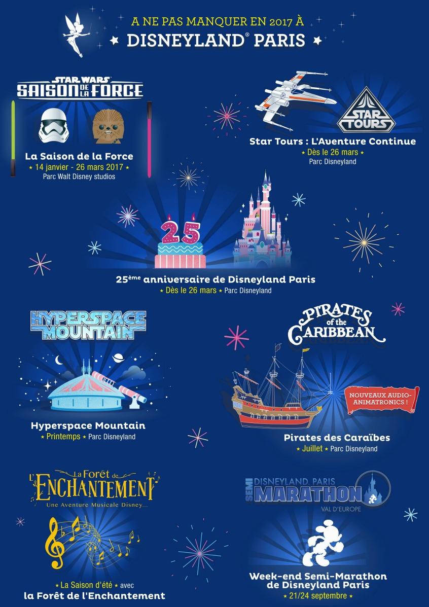Alt_cartel informativo sobre la celebración del 25 aniversario Disneyland Paris